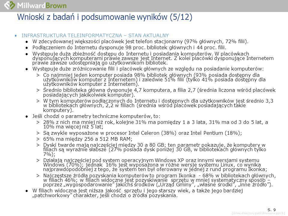 [drive:directory path\filename.ppt 9 ] SYTUACJA KONKRETNEJ PLACÓWKI S. 9 Wnioski z badań i podsumowanie wyników (5/12) INFRASTRUKTURA TELEINFORMATYCZN
