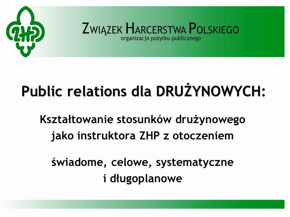 Public relations dla DRUŻYNOWYCH Public relations dla DRUŻYNOWYCH: Kształtowanie stosunków drużynowego jako instruktora ZHP z otoczeniem świadome, cel