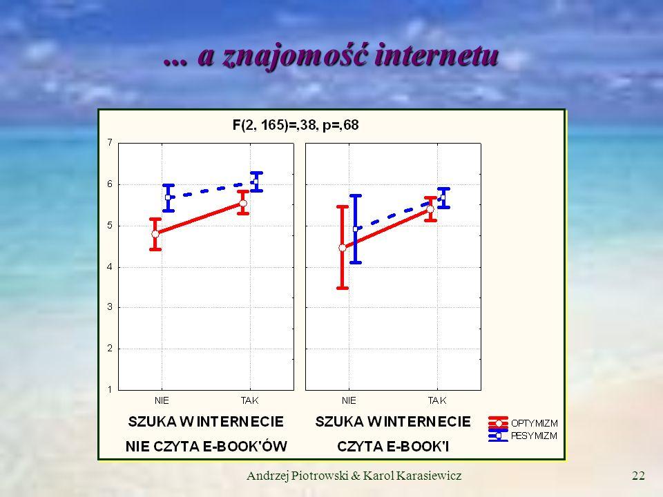 Andrzej Piotrowski & Karol Karasiewicz22... a znajomość internetu
