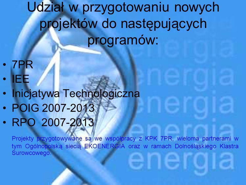 Udział w przygotowaniu nowych projektów do następujących programów: 7PR IEE Inicjatywa Technologiczna POIG 2007-2013 RPO 2007-2013 Projekty przygotowy