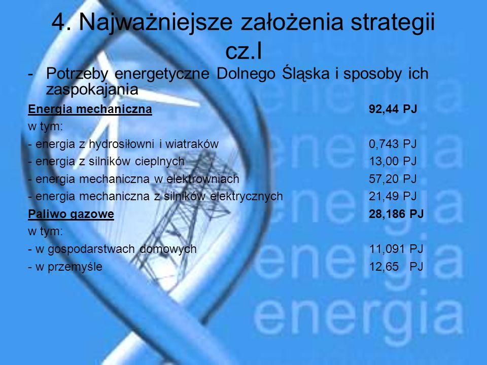 4. Najważniejsze założenia strategii cz.I -Potrzeby energetyczne Dolnego Śląska i sposoby ich zaspokajania Energia mechaniczna92,44 PJ w tym: - energi