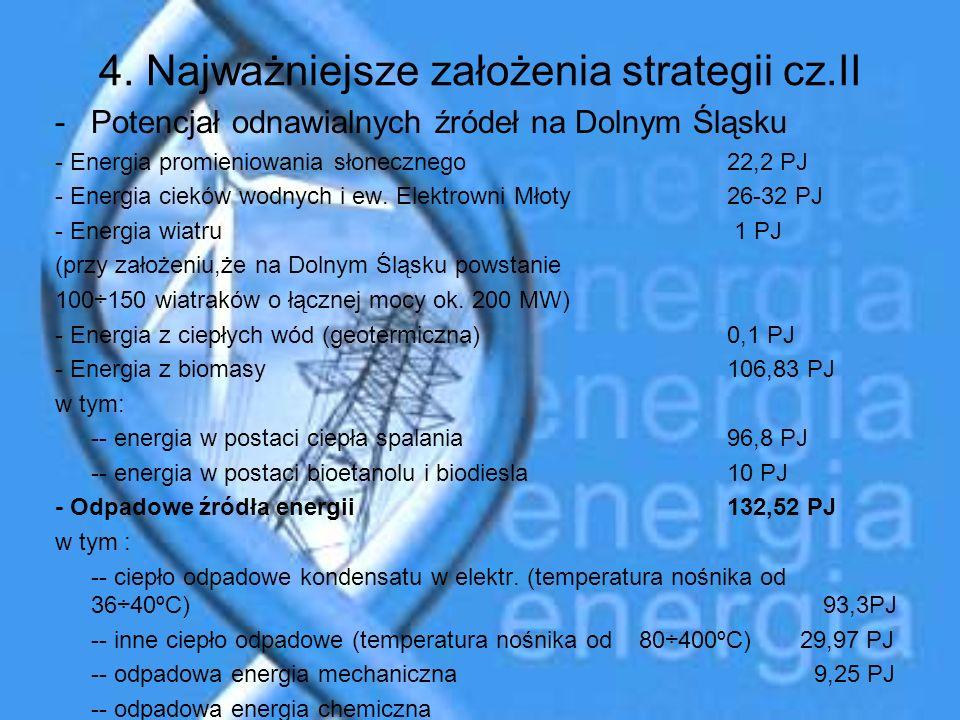 4. Najważniejsze założenia strategii cz.II -Potencjał odnawialnych źródeł na Dolnym Śląsku - Energia promieniowania słonecznego22,2 PJ - Energia ciekó
