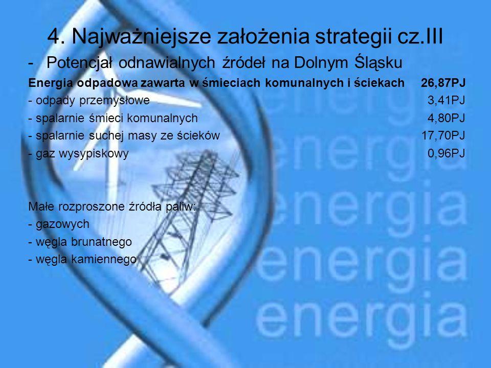 4. Najważniejsze założenia strategii cz.III -Potencjał odnawialnych źródeł na Dolnym Śląsku Energia odpadowa zawarta w śmieciach komunalnych i ściekac