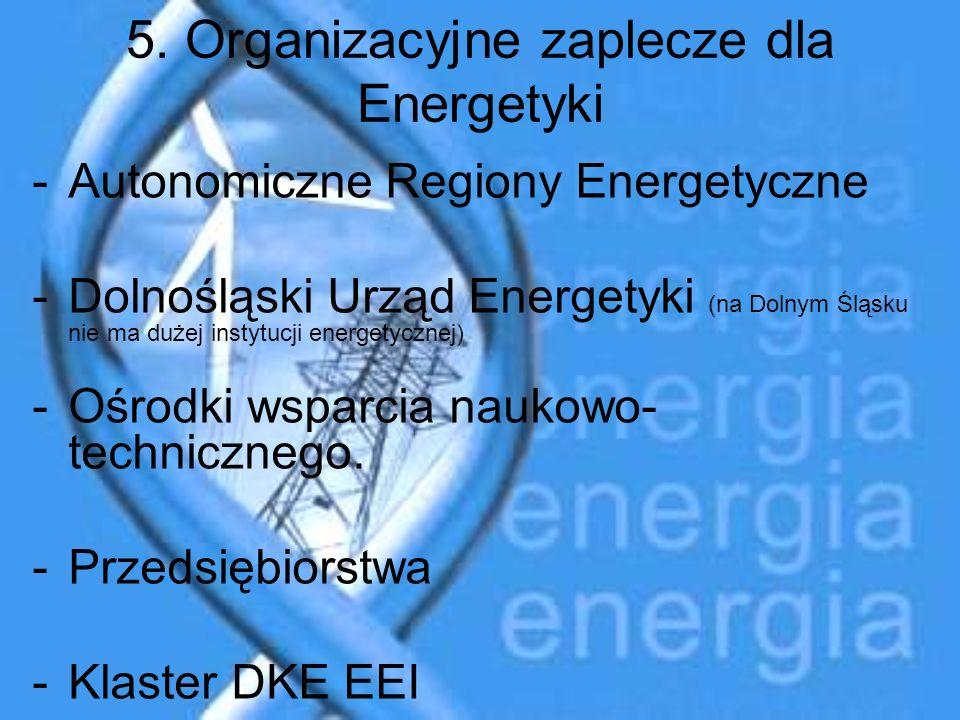 5. Organizacyjne zaplecze dla Energetyki -Autonomiczne Regiony Energetyczne -Dolnośląski Urząd Energetyki (na Dolnym Śląsku nie ma dużej instytucji en