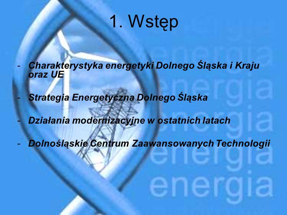1. Wstęp -Charakterystyka energetyki Dolnego Śląska i Kraju oraz UE -Strategia Energetyczna Dolnego Śląska -Działania modernizacyjne w ostatnich latac