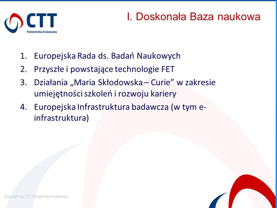 I. Doskonała Baza naukowa 1.Europejska Rada ds. Badań Naukowych 2.Przyszłe i powstające technologie FET 3.Działania Maria Skłodowska – Curie w zakresi