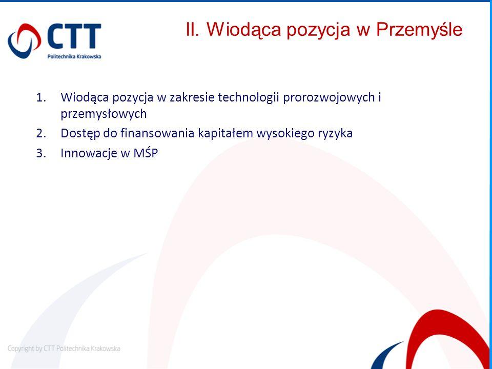 II. Wiodąca pozycja w Przemyśle 1.Wiodąca pozycja w zakresie technologii prorozwojowych i przemysłowych 2.Dostęp do finansowania kapitałem wysokiego r