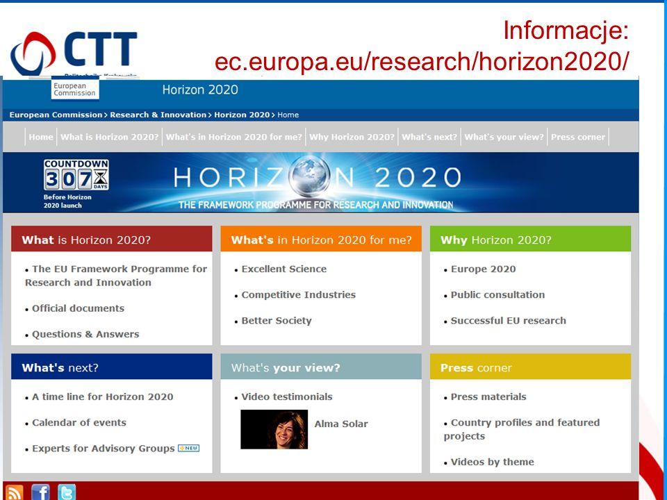 Informacje: ec.europa.eu/research/horizon2020/