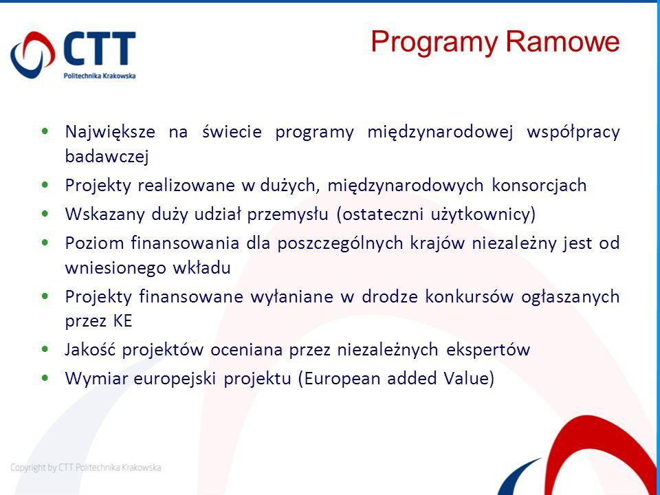 Programy Ramowe Największe na świecie programy międzynarodowej współpracy badawczej Projekty realizowane w dużych, międzynarodowych konsorcjach Wskaza