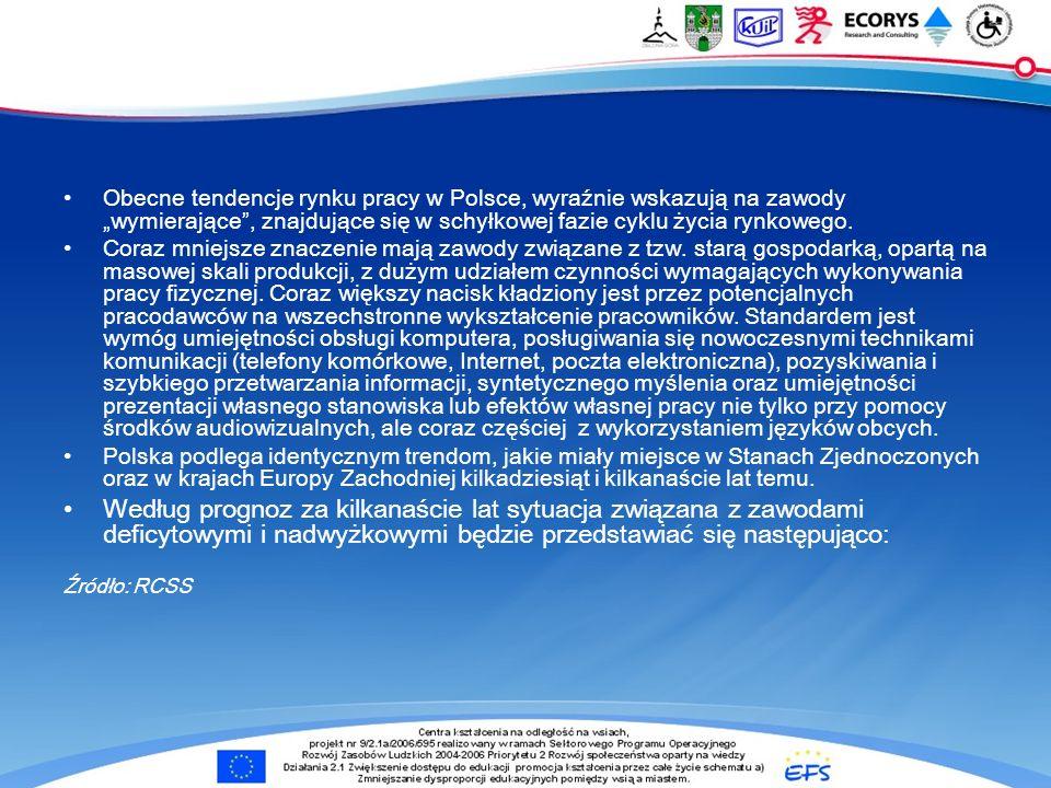 Obecne tendencje rynku pracy w Polsce, wyraźnie wskazują na zawody wymierające, znajdujące się w schyłkowej fazie cyklu życia rynkowego.