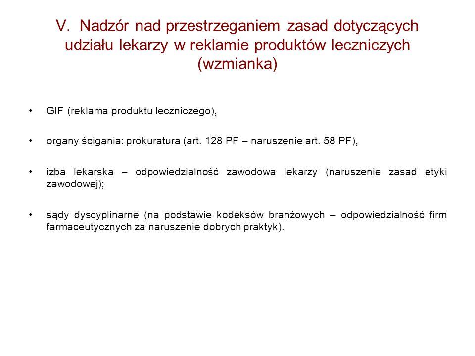 V. Nadzór nad przestrzeganiem zasad dotyczących udziału lekarzy w reklamie produktów leczniczych (wzmianka) GIF (reklama produktu leczniczego), organy