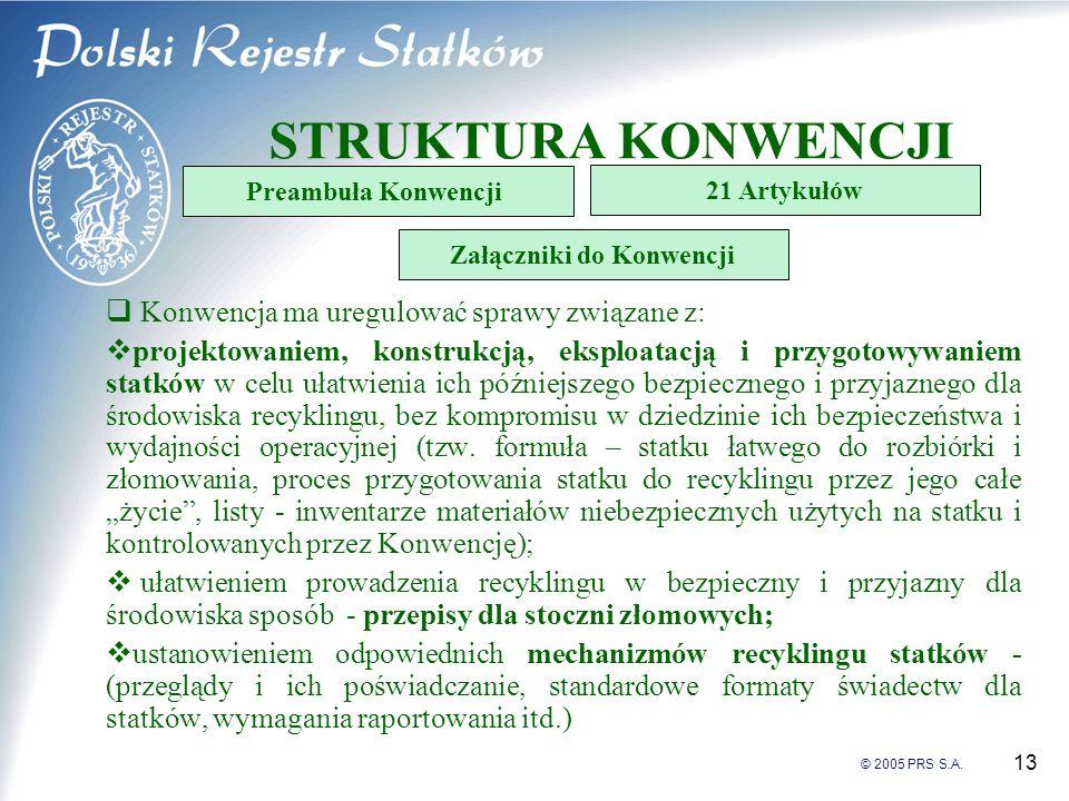 © 2005 PRS S.A. 13 STRUKTURA KONWENCJI Konwencja ma uregulować sprawy związane z: projektowaniem, konstrukcją, eksploatacją i przygotowywaniem statków