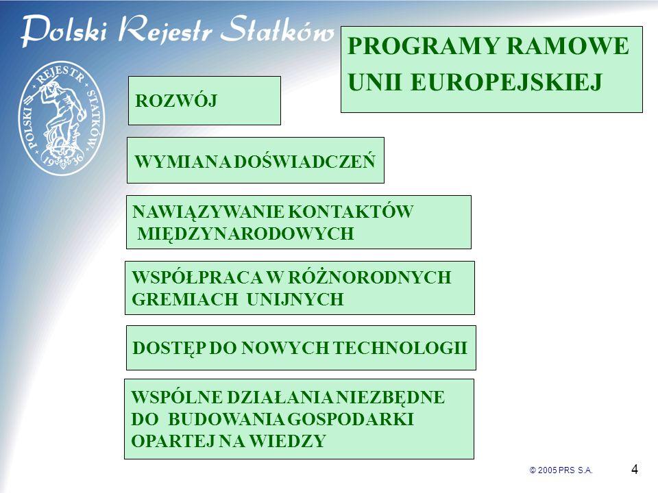 © 2005 PRS S.A. 4 PROGRAMY RAMOWE UNII EUROPEJSKIEJ WYMIANA DOŚWIADCZEŃ NAWIĄZYWANIE KONTAKTÓW MIĘDZYNARODOWYCH WSPÓŁPRACA W RÓŻNORODNYCH GREMIACH UNI