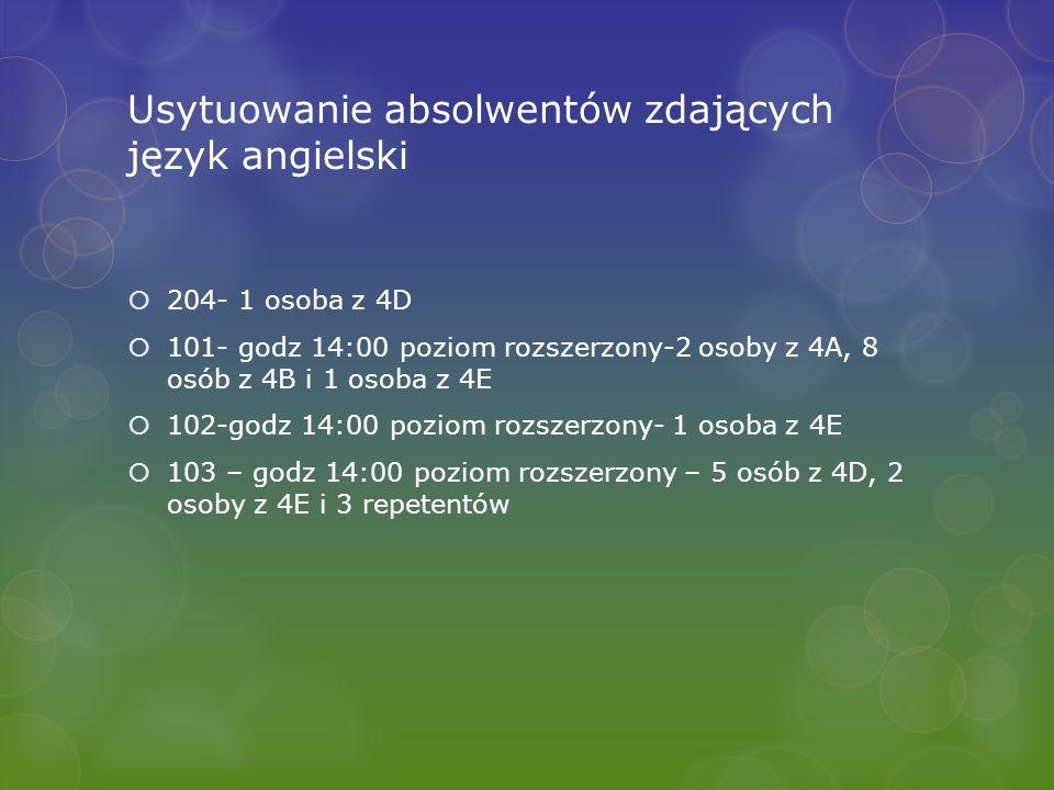 Usytuowanie absolwentów zdających język angielski 204- 1 osoba z 4D 101- godz 14:00 poziom rozszerzony-2 osoby z 4A, 8 osób z 4B i 1 osoba z 4E 102-go