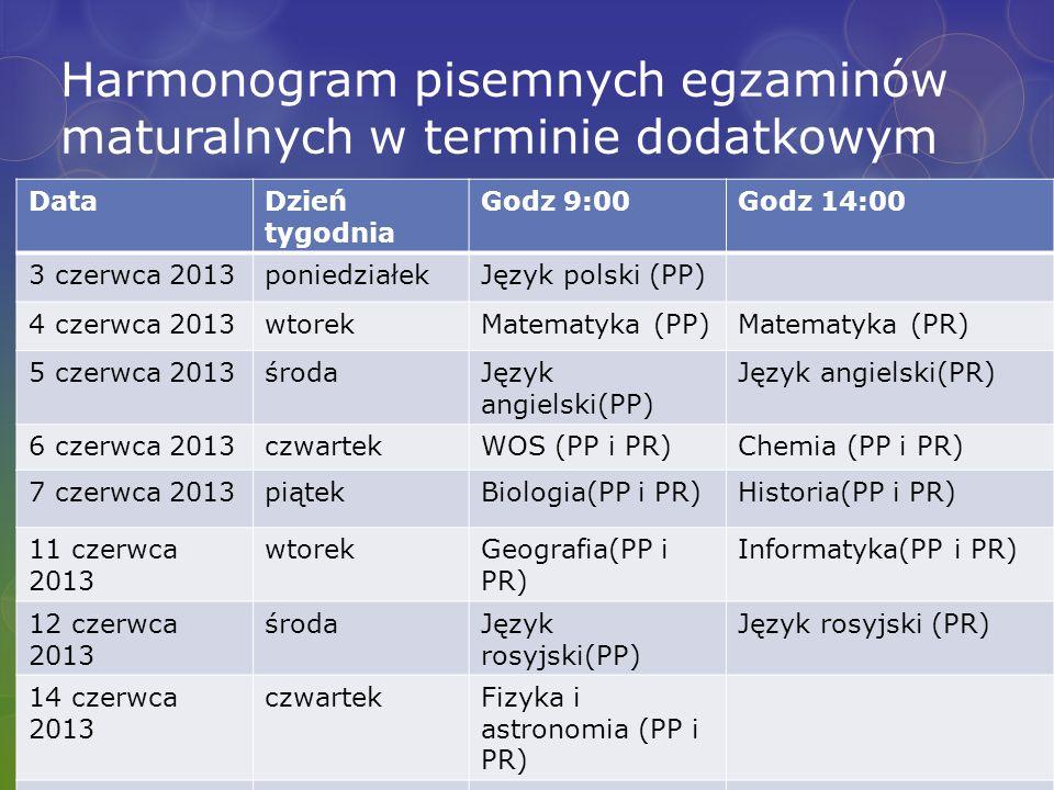 Harmonogram pisemnych egzaminów maturalnych w terminie dodatkowym DataDzień tygodnia Godz 9:00Godz 14:00 3 czerwca 2013poniedziałekJęzyk polski (PP) 4 czerwca 2013wtorekMatematyka (PP)Matematyka (PR) 5 czerwca 2013środaJęzyk angielski(PP) Język angielski(PR) 6 czerwca 2013czwartekWOS (PP i PR)Chemia (PP i PR) 7 czerwca 2013piątekBiologia(PP i PR)Historia(PP i PR) 11 czerwca 2013 wtorekGeografia(PP i PR) Informatyka(PP i PR) 12 czerwca 2013 środaJęzyk rosyjski(PP) Język rosyjski (PR) 14 czerwca 2013 czwartekFizyka i astronomia (PP i PR) 17 czerwca 2013 poniedziałekJęzyk niemiecki(PP) Język niemiecki (PR)