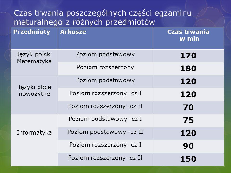 Czas trwania poszczególnych części egzaminu maturalnego z różnych przedmiotów PrzedmiotyArkuszeCzas trwania w min Język polski Matematyka Poziom podst