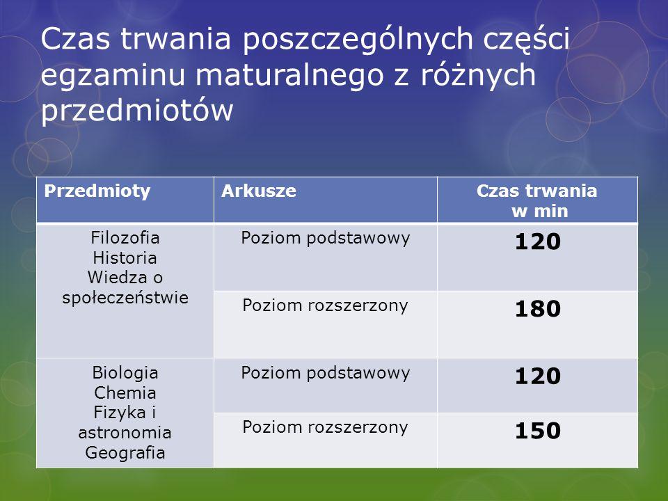 Czas trwania poszczególnych części egzaminu maturalnego z różnych przedmiotów PrzedmiotyArkuszeCzas trwania w min Filozofia Historia Wiedza o społecze