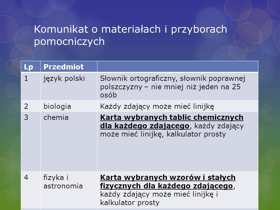 Komunikat o materiałach i przyborach pomocniczych LpPrzedmiot 1język polskiSłownik ortograficzny, słownik poprawnej polszczyzny – nie mniej niż jeden na 25 osób 2biologiaKażdy zdający może mieć linijkę 3chemiaKarta wybranych tablic chemicznych dla każdego zdającego, każdy zdający może mieć linijkę, kalkulator prosty 4fizyka i astronomia Karta wybranych wzorów i stałych fizycznych dla każdego zdającego, każdy zdający może mieć linijkę i kalkulator prosty 5geografiaKażdy zdający powinien mieć linijkę, każdy zdający może mieć lupę, kalkulator prosty 6matematykaZestaw wybranych wzorów matematycznych dla każdego zdającego, każdy zdający powinien mieć cyrkiel, linijkę, kalkulator prosty 7informatykaKażdy zdający może mieć kalkulator prosty