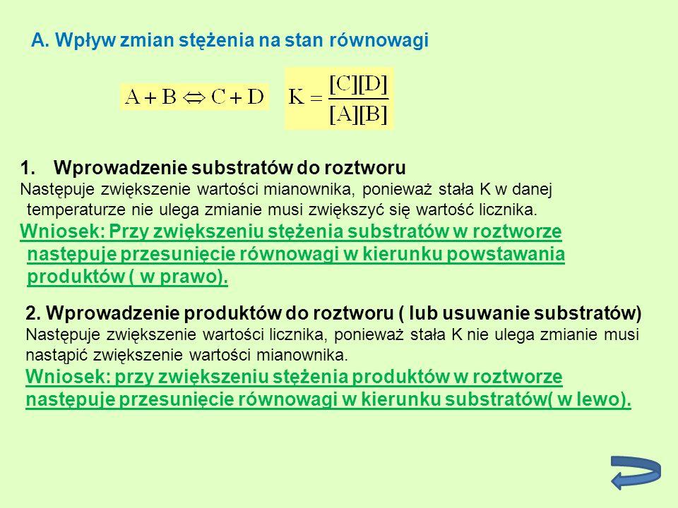 A. Wpływ zmian stężenia na stan równowagi 1.Wprowadzenie substratów do roztworu Następuje zwiększenie wartości mianownika, ponieważ stała K w danej te