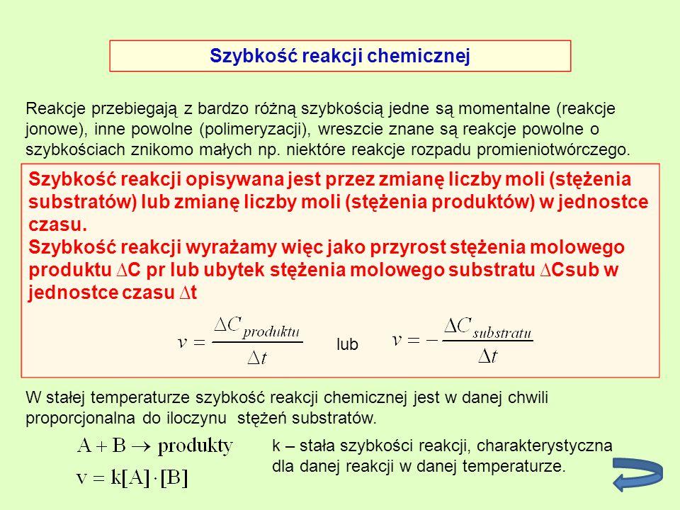 Zmiana parametrów wyznaczających stan równowagi chemicznej – stężenia reagentów, temperatury i ciśnienia prowadzą do zaburzenia (przesunięcia) równowagi.