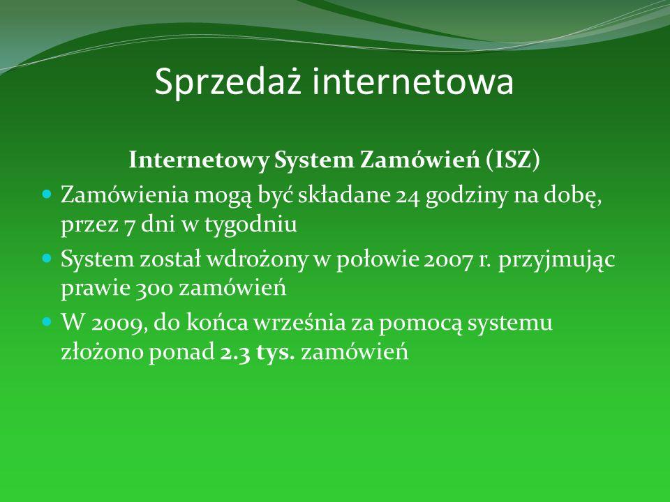 Sprzedaż internetowa Internetowy System Zamówień (ISZ) Zamówienia mogą być składane 24 godziny na dobę, przez 7 dni w tygodniu System został wdrożony