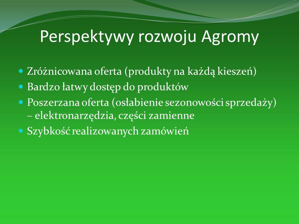 Perspektywy rozwoju Agromy Zróżnicowana oferta (produkty na każdą kieszeń) Bardzo łatwy dostęp do produktów Poszerzana oferta (osłabienie sezonowości