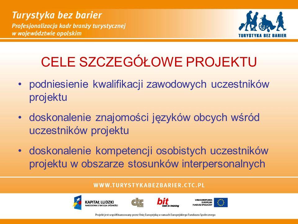 CELE SZCZEGÓŁOWE PROJEKTU podniesienie kwalifikacji zawodowych uczestników projektu doskonalenie znajomości języków obcych wśród uczestników projektu doskonalenie kompetencji osobistych uczestników projektu w obszarze stosunków interpersonalnych