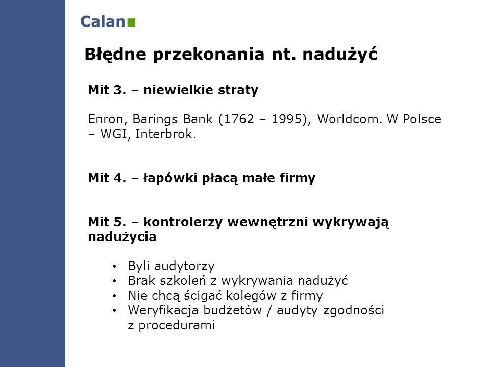Mit 3. – niewielkie straty Enron, Barings Bank (1762 – 1995), Worldcom. W Polsce – WGI, Interbrok. Mit 4. – łapówki płacą małe firmy Mit 5. – kontrole