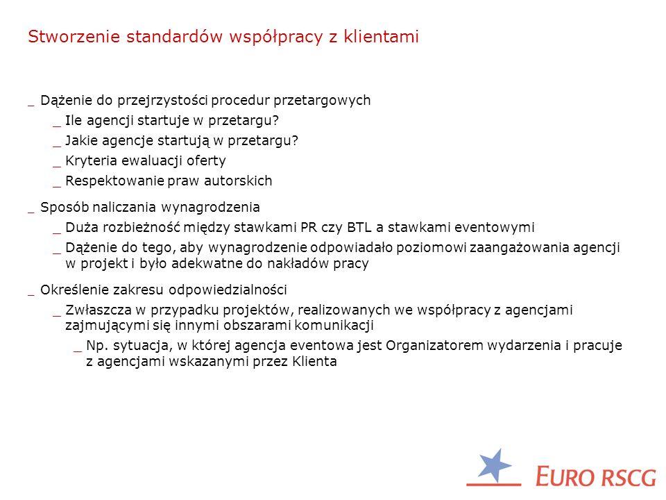 Stworzenie standardów współpracy z klientami _ Dążenie do przejrzystości procedur przetargowych _Ile agencji startuje w przetargu.