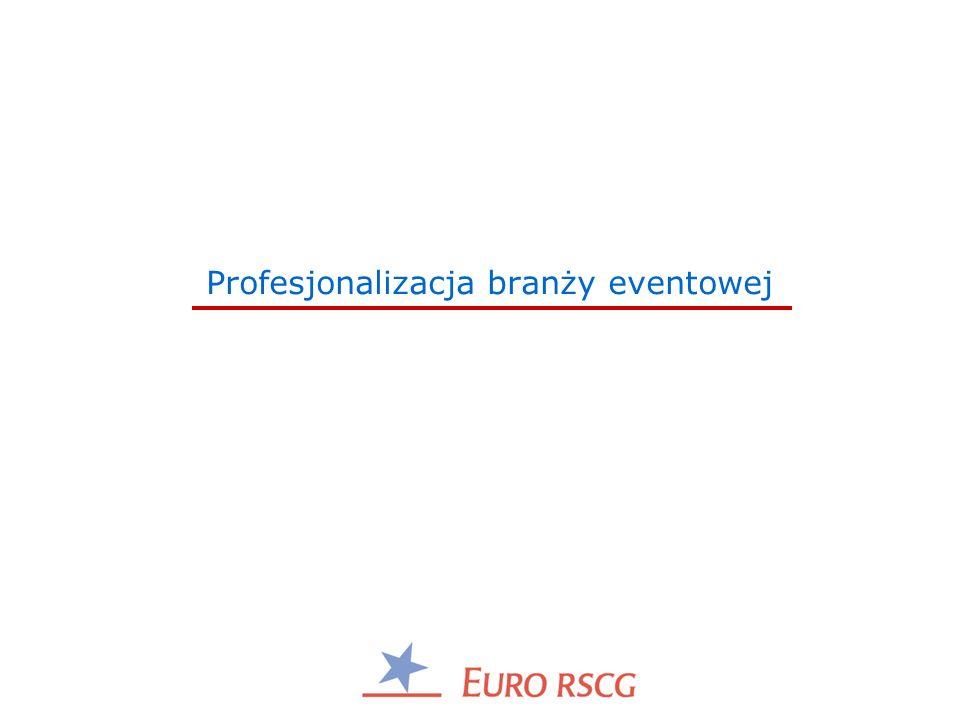 Profesjonalizacja branży eventowej