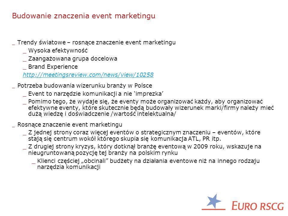 _ Trendy światowe – rosnące znaczenie event marketingu _Wysoka efektywność _Zaangażowana grupa docelowa _Brand Experience http://meetingsreview.com/ne