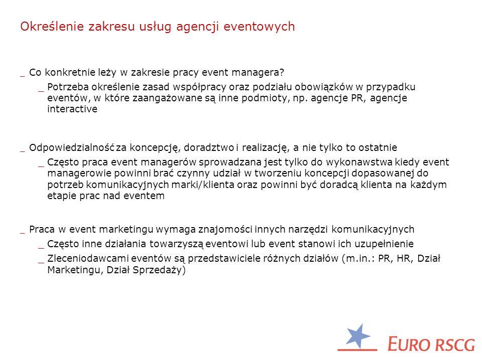 _ Co konkretnie leży w zakresie pracy event managera? _Potrzeba określenie zasad współpracy oraz podziału obowiązków w przypadku eventów, w które zaan