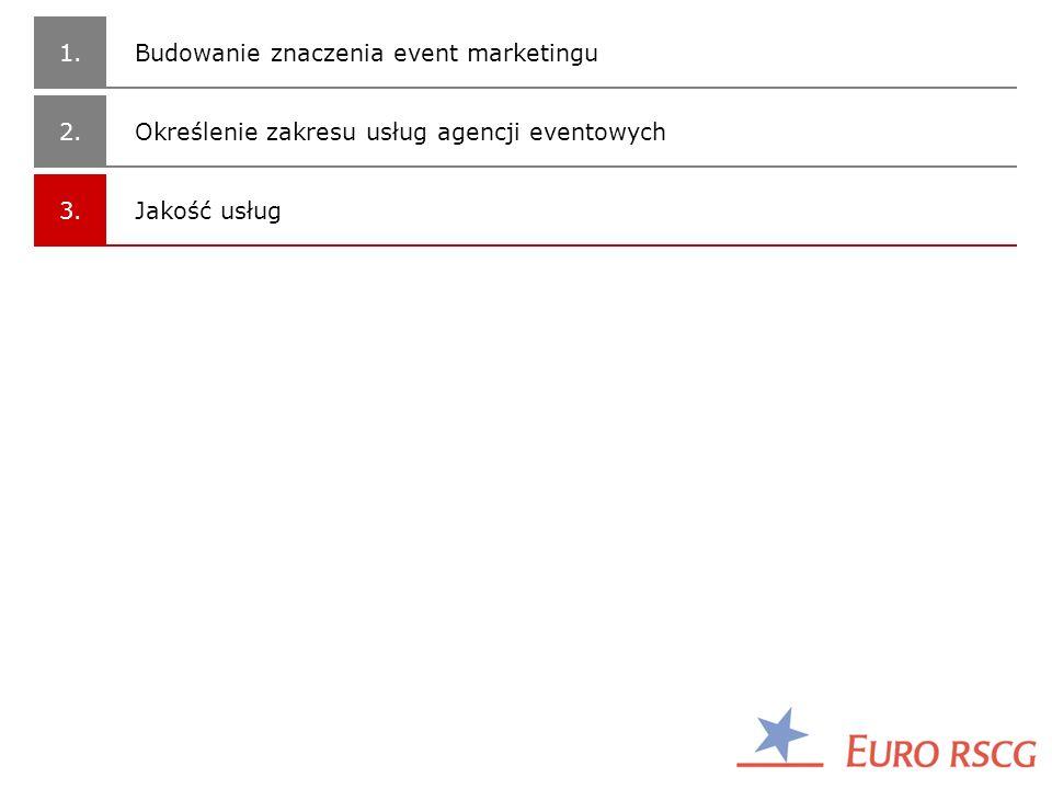 1. 2. 3. Jakość usług Budowanie znaczenia event marketingu Określenie zakresu usług agencji eventowych