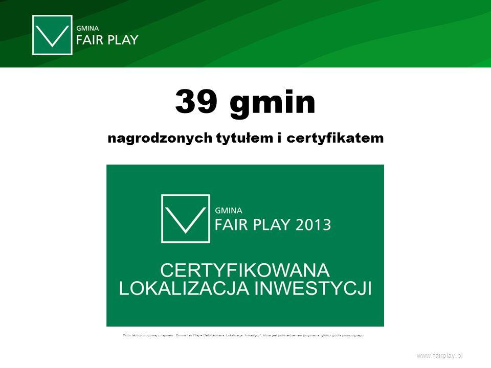 39 gmin nagrodzonych tytułem i certyfikatem www.fairplay.pl Wzór tablicy drogowej z napisem Gmina Fair Play – Certyfikowana Lokalizacja Inwestycji, kt
