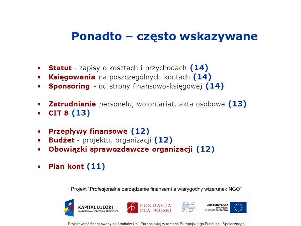 Ponadto – często wskazywane Statut - zapisy o kosztach i przychodach (14) Księgowania na poszczególnych kontach (14) Sponsoring - od strony finansowo-księgowej (14) Zatrudnianie personelu, wolontariat, akta osobowe (13) CIT 8 (13) Przepływy finansowe (12) Budżet - projektu, organizacji (12) Obowiązki sprawozdawcze organizacji (12) Plan kont (11)