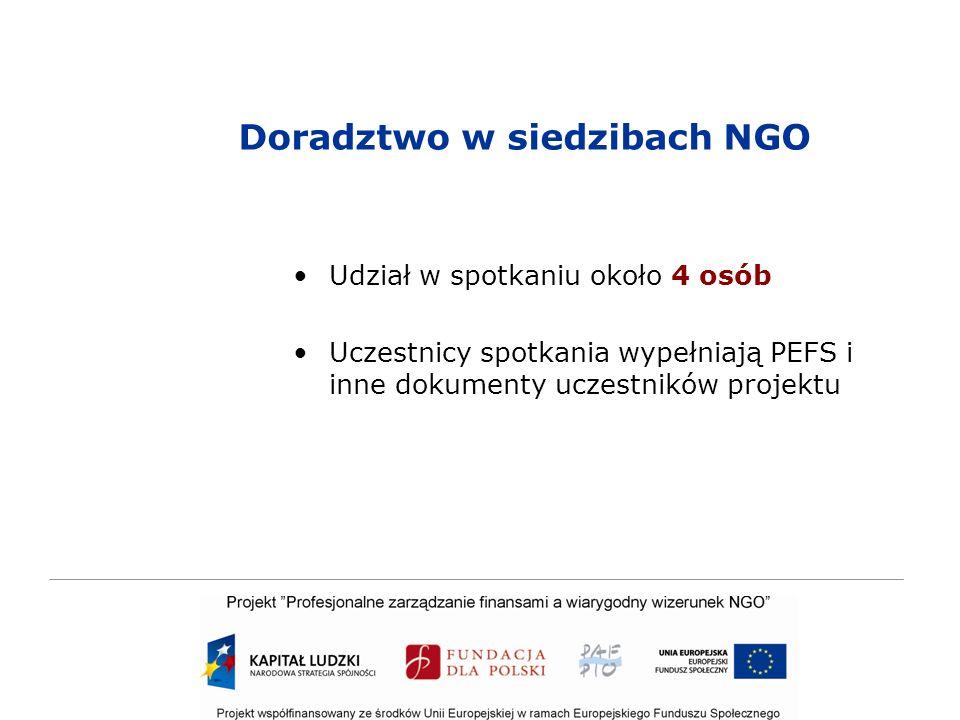 Doradztwo w siedzibach NGO Udział w spotkaniu około 4 osób Uczestnicy spotkania wypełniają PEFS i inne dokumenty uczestników projektu