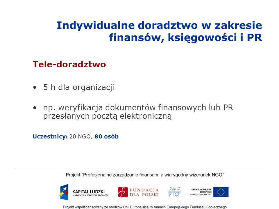 Indywidualne doradztwo w zakresie finansów, księgowości i PR Tele-doradztwo 5 h dla organizacji np. weryfikacja dokumentów finansowych lub PR przesłan