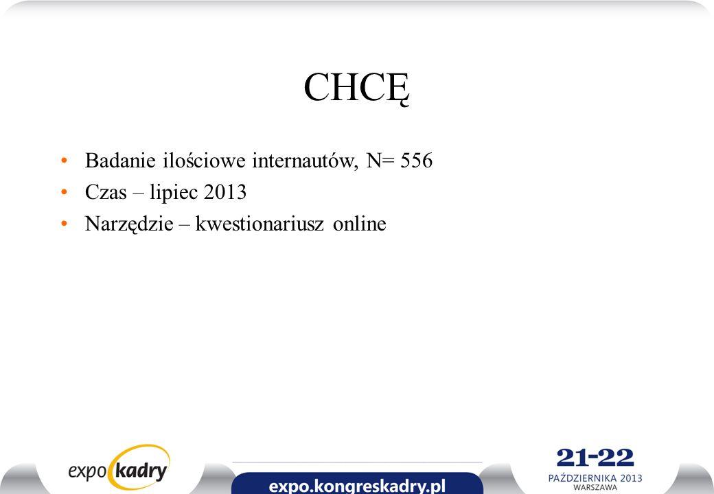Badanie ilościowe internautów, N= 556 Czas – lipiec 2013 Narzędzie – kwestionariusz online CHCĘ