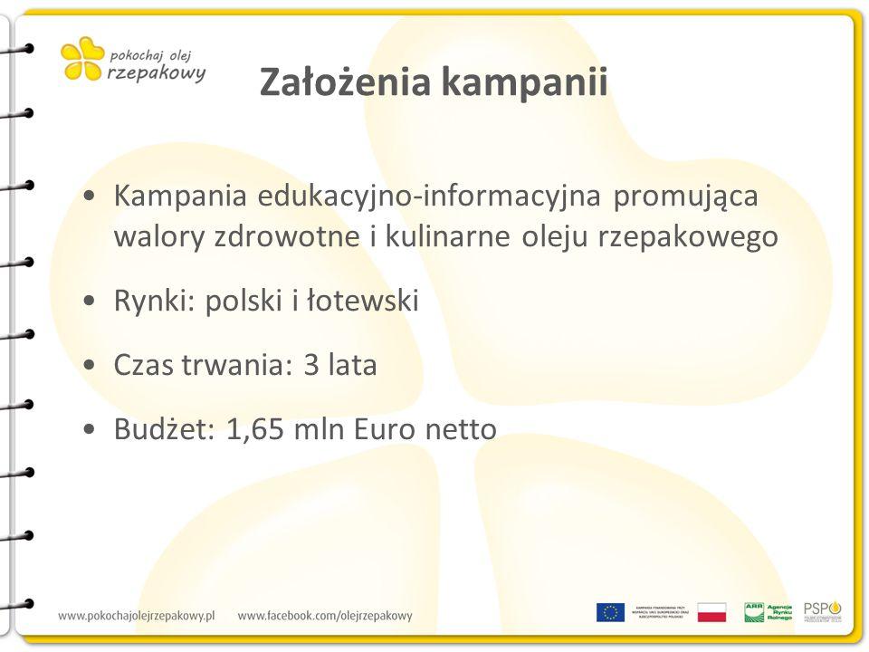 Finansowanie projektu Unia Europejska – 50% Rzeczpospolita Polska – 30% Polskie Stowarzyszenie Producentów Oleju – 20%
