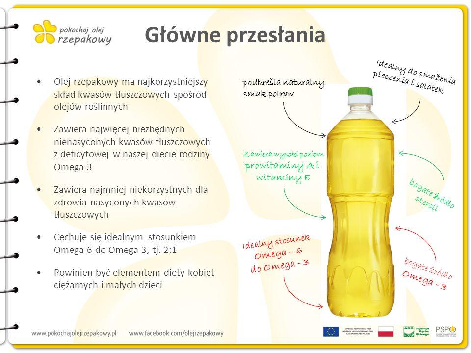 Rada Programowa Przewodniczący Rady Prof.dr hab.