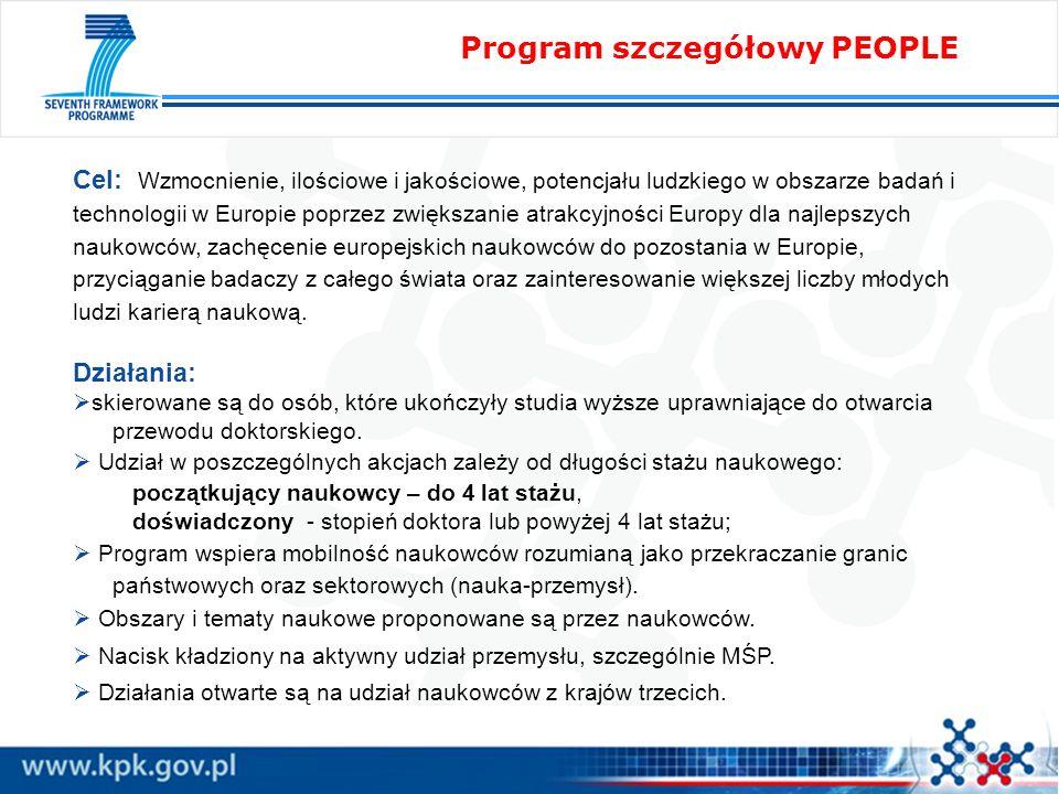 Program szczegółowy PEOPLE Cel: Wzmocnienie, ilościowe i jakościowe, potencjału ludzkiego w obszarze badań i technologii w Europie poprzez zwiększanie