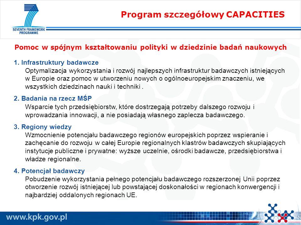 Program szczegółowy CAPACITIES Pomoc w spójnym kształtowaniu polityki w dziedzinie badań naukowych 1. Infrastruktury badawcze Optymalizacja wykorzysta