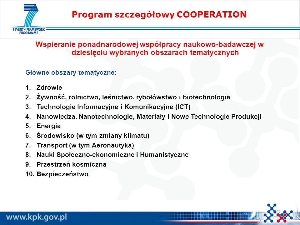 Program szczegółowy COOPERATION Wspieranie ponadnarodowej współpracy naukowo-badawczej w dziesięciu wybranych obszarach tematycznych Główne obszary tematyczne: 1.Zdrowie 2.Żywność, rolnictwo, leśnictwo, rybołówstwo i biotechnologia 3.Technologie Informacyjne i Komunikacyjne (ICT) 4.Nanowiedza, Nanotechnologie, Materiały i Nowe Technologie Produkcji 5.Energia 6.Środowisko (w tym zmiany klimatu) 7.Transport (w tym Aeronautyka) 8.Nauki Społeczno-ekonomiczne i Humanistyczne 9.Przestrzeń kosmiczna 10.Bezpieczeństwo