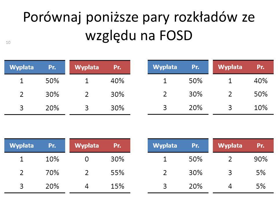 Porównaj poniższe pary rozkładów ze względu na FOSD WypłataPr. 150% 230% 320% WypłataPr. 140% 250% 310% WypłataPr. 150% 230% 320% WypłataPr. 140% 230%