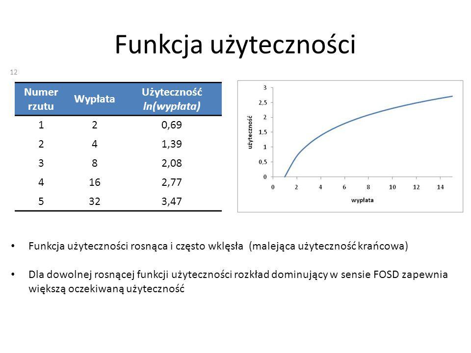 Funkcja użyteczności Funkcja użyteczności rosnąca i często wklęsła (malejąca użyteczność krańcowa) Dla dowolnej rosnącej funkcji użyteczności rozkład
