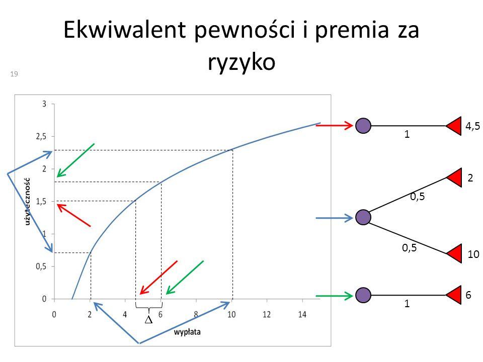 Ekwiwalent pewności i premia za ryzyko 0,5 2 10 1 4,5 1 6 19