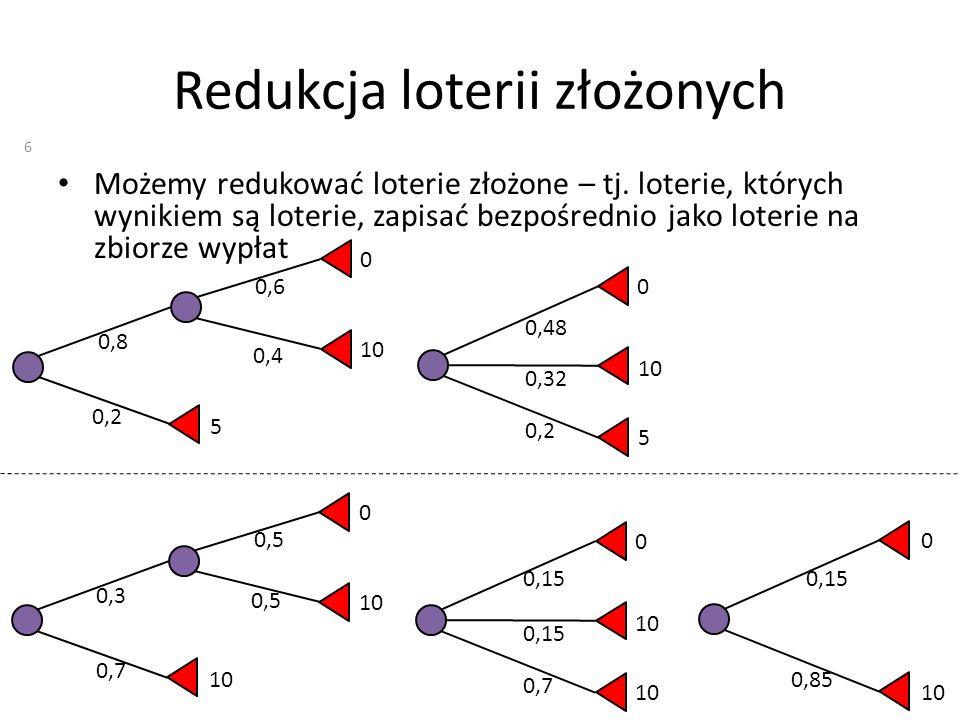 Redukcja loterii złożonych Możemy redukować loterie złożone – tj. loterie, których wynikiem są loterie, zapisać bezpośrednio jako loterie na zbiorze w