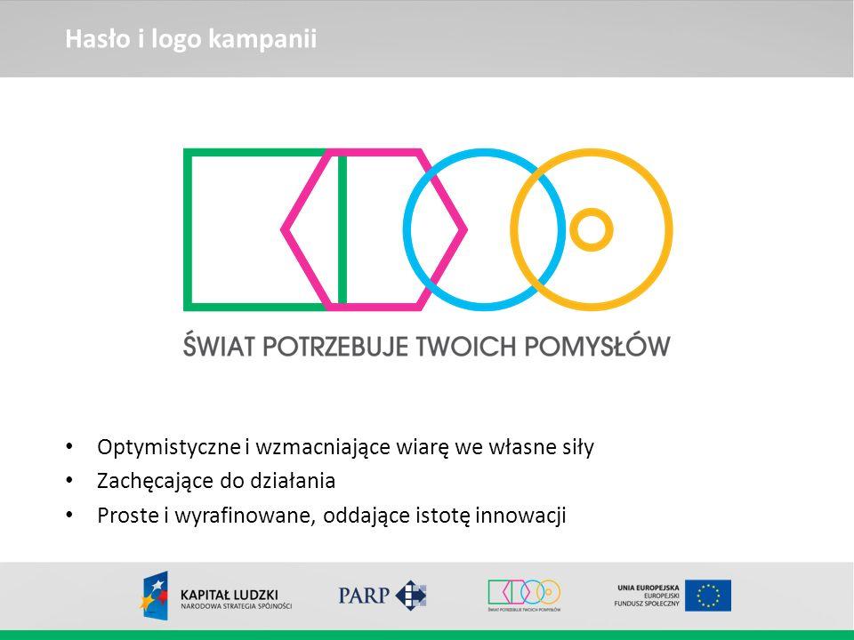 Hasło i logo kampanii Optymistyczne i wzmacniające wiarę we własne siły Zachęcające do działania Proste i wyrafinowane, oddające istotę innowacji