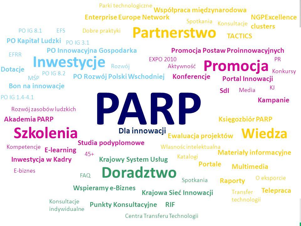 PARP Inwestycje Szkolenia Doradztwo Wiedza Promocja Partnerstwo Dotacje Bon na innowacje PO Innowacyjna Gospodarka PO Kapitał Ludzki PO Rozwój Polski
