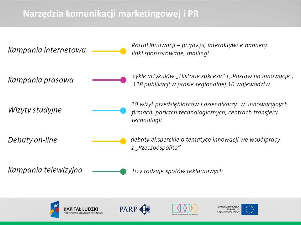 Konkurs Polski Produkt Przyszłości wydarzenie organizowane przez PARP od 14 lat promocja polskich wyrobów i technologii w ramach kampanii odbędą się 2 edycje konkursu zwycięskie firmy i instytucje zaprezentują swoje wyroby na targach branżowych w Poznaniu, Paryżu i Hanowerze